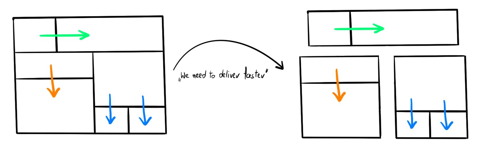 从模块化单体应用到松耦合微服务